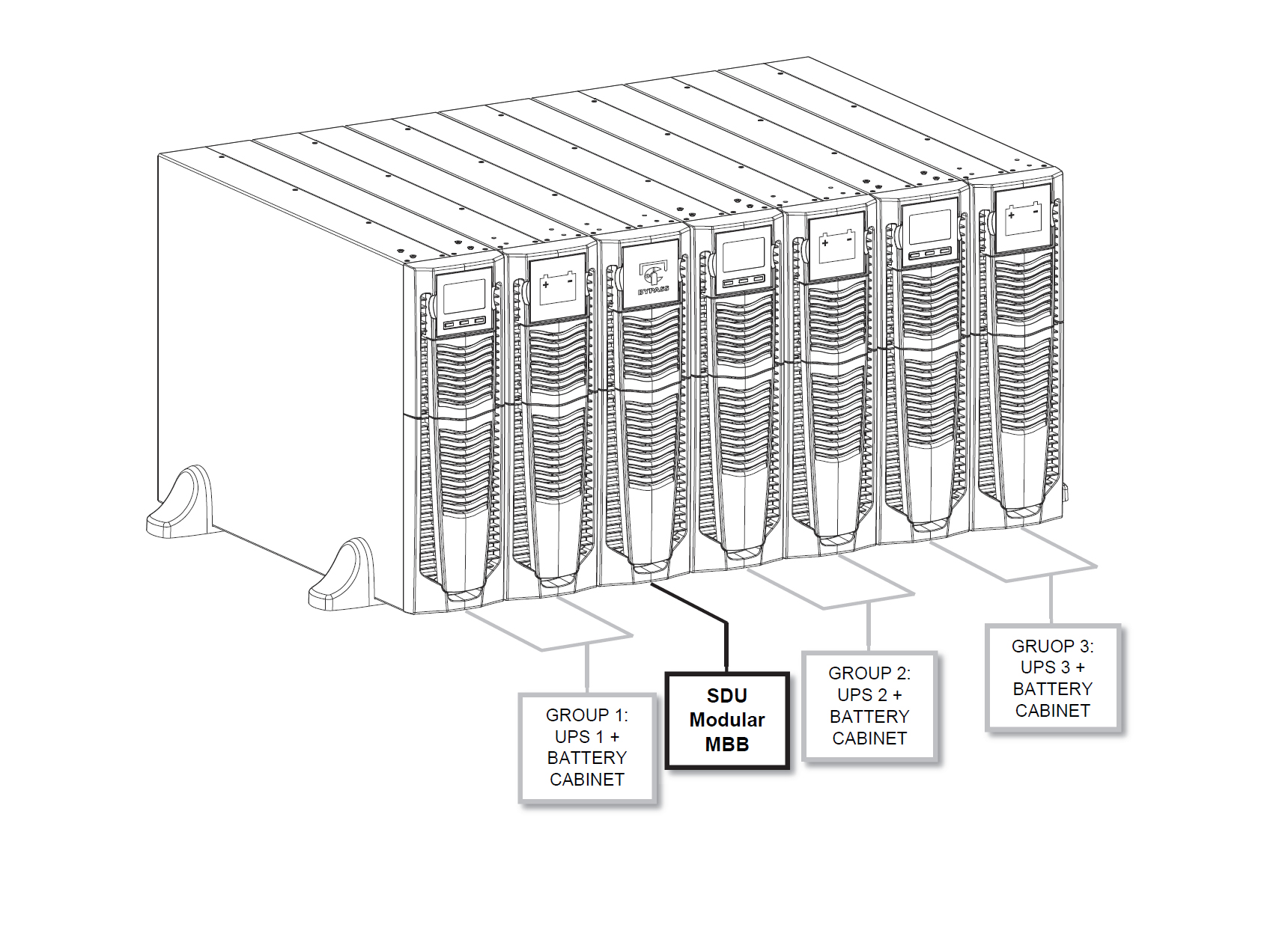 Riello UPS Sentinel Dual Modular System Tower